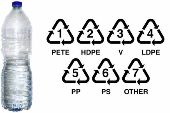 una botella de plastico con agua y su clasificación de reciclado