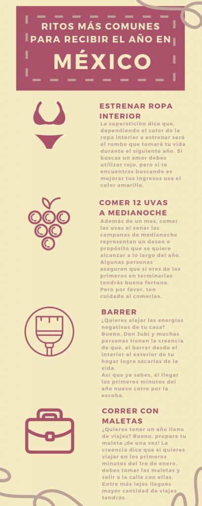 infografía con cuatro de los retos más comunes para recibir el año nuevo en México.