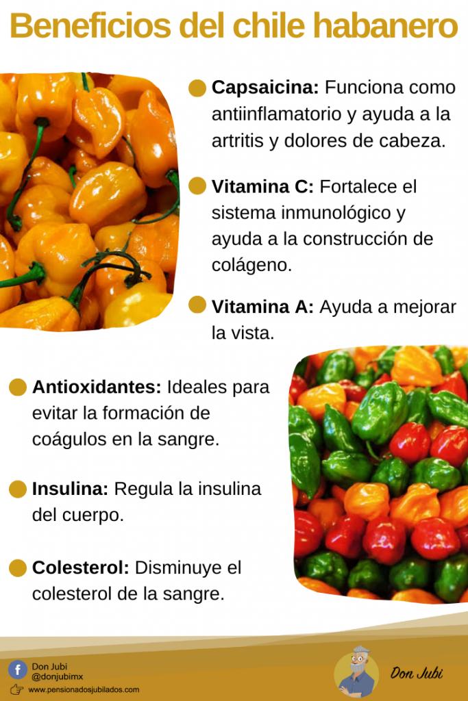 Infografia explicando los beneficios del chile habanero
